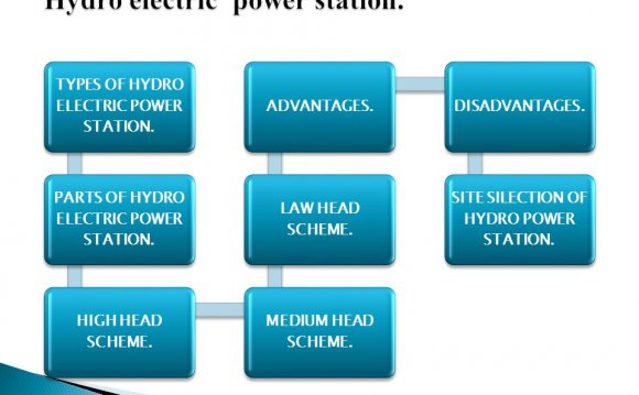 TYPES OF HYDRO ELECTRIC POWER