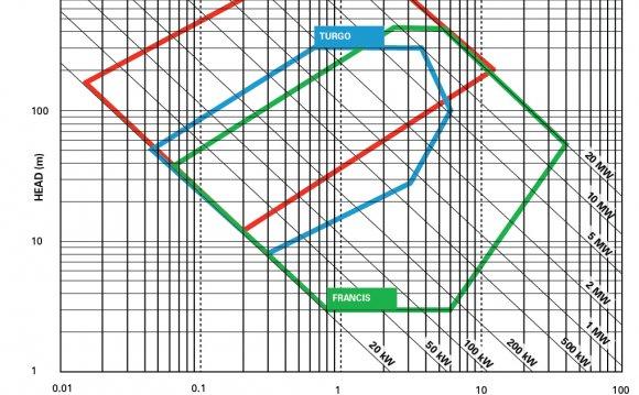 Main-range_chart.jpg
