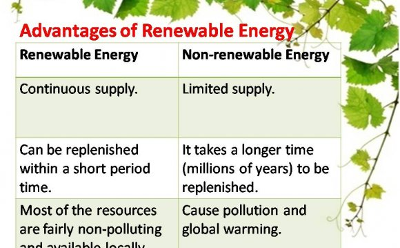 Merit and demerit of renewable energy