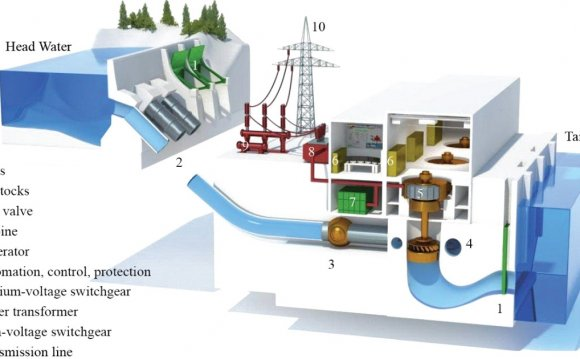 Hydro power plant components