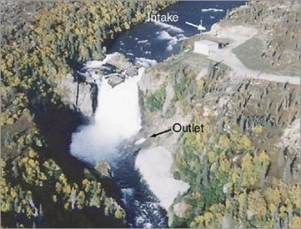 picture of an aerial view of a river with a waterfall no dam. The hydropower consumption and socket are labeled. The intake is over the waterfall; the socket is below it.