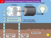 How to produce electricity by water?