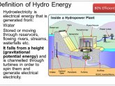 Hydraulic energy definition