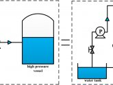 Hydro energy storage