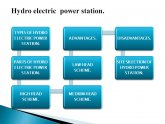 What types of power stations are there?