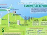 Wind energy advantages and disadvantages list