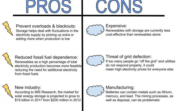 Hydroelectric power Pros and cons list